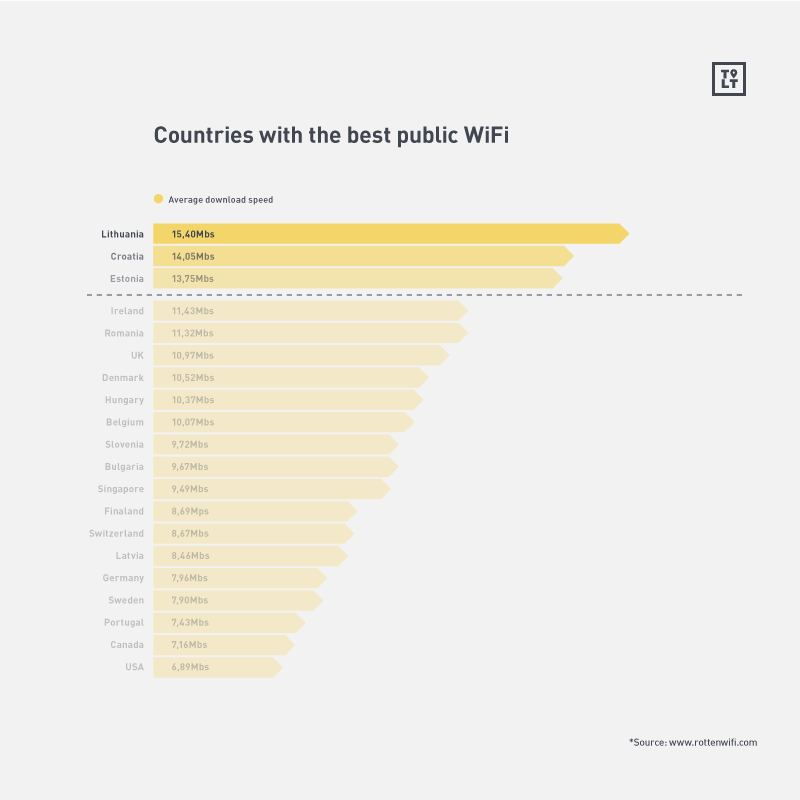Wifi-in-Lithuania_tolithuania